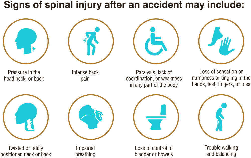 Sign of Spinal Cord Injury after an accident